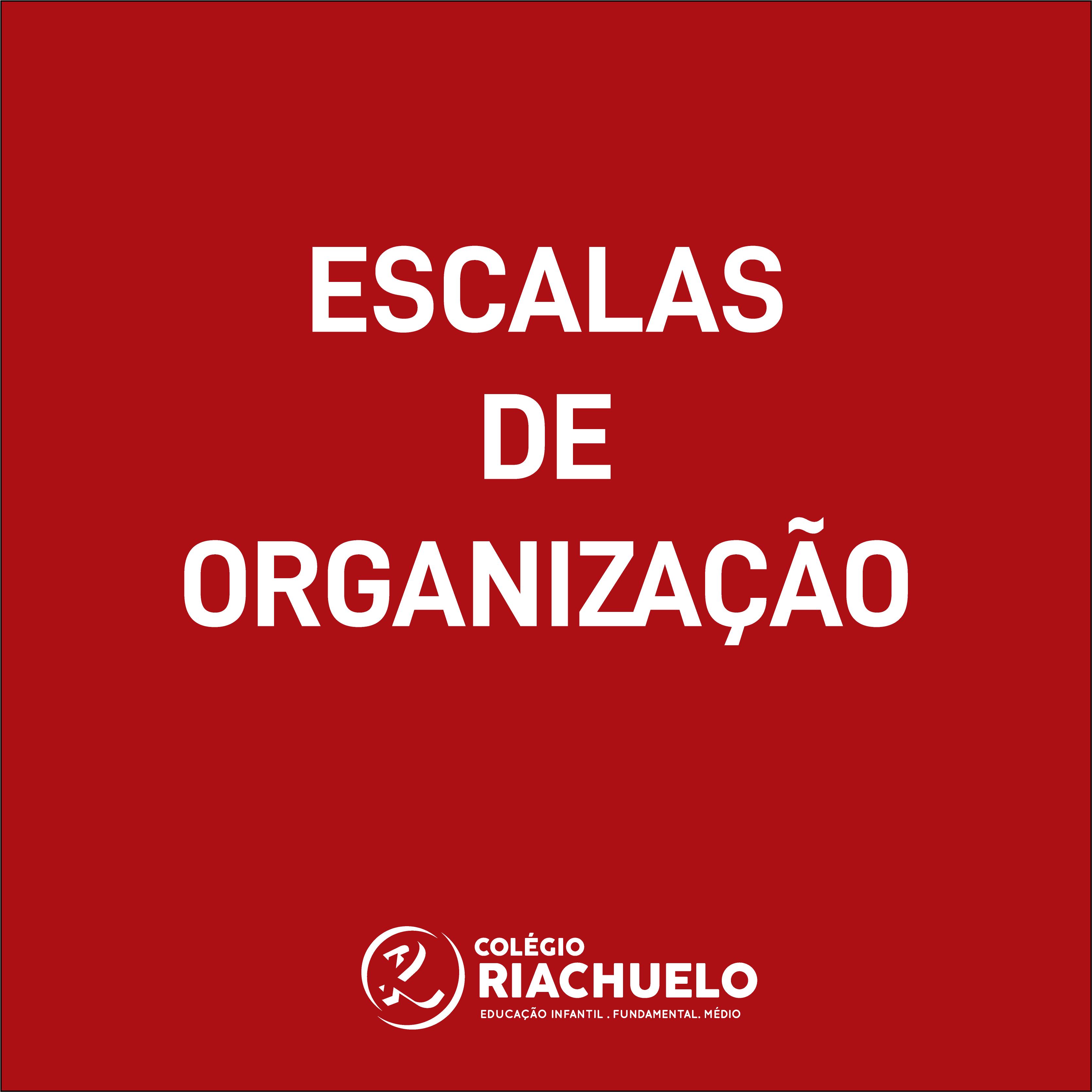 ESCALONAMENTO DE GRUPOS E ORIENTAÇÕES
